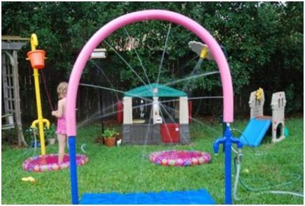 How To Build A Backyard Water Park backyard sprinkler park – event horizons